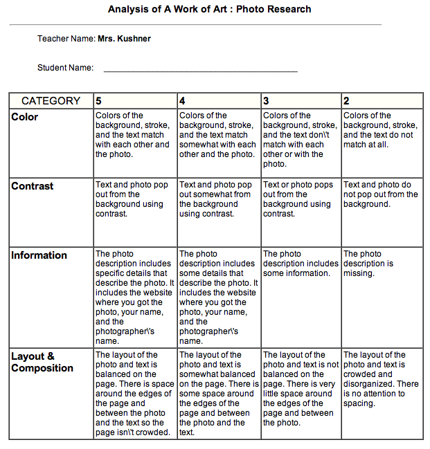 compare contrast essays rubric Compare and contrast writing - free english learning and teaching resources  from varsity tutors  lesson includes student handout and rubric compare   students use a venn diagram as a prewriting activity for a compare/contrast  essay.